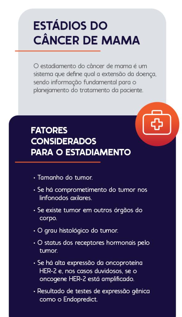 estádios do câncer de mama e fatores considerados para o estadiamento