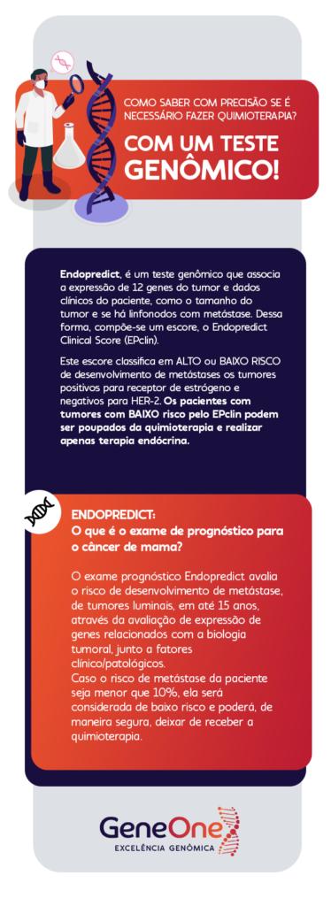 infográfico sobre o endopredict, exame realizado para definir o melhor tratamento para o câncer de mama